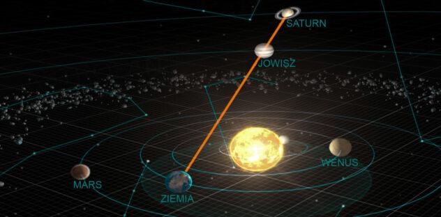 Bardzo bliska koniunkcja Jowisza z Saturnem