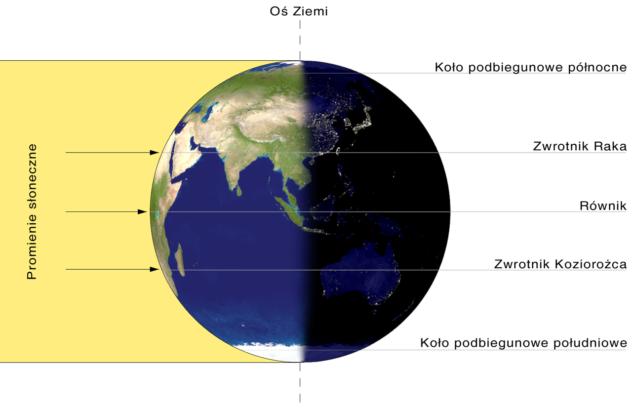 Początek astronomicznej Jesieni